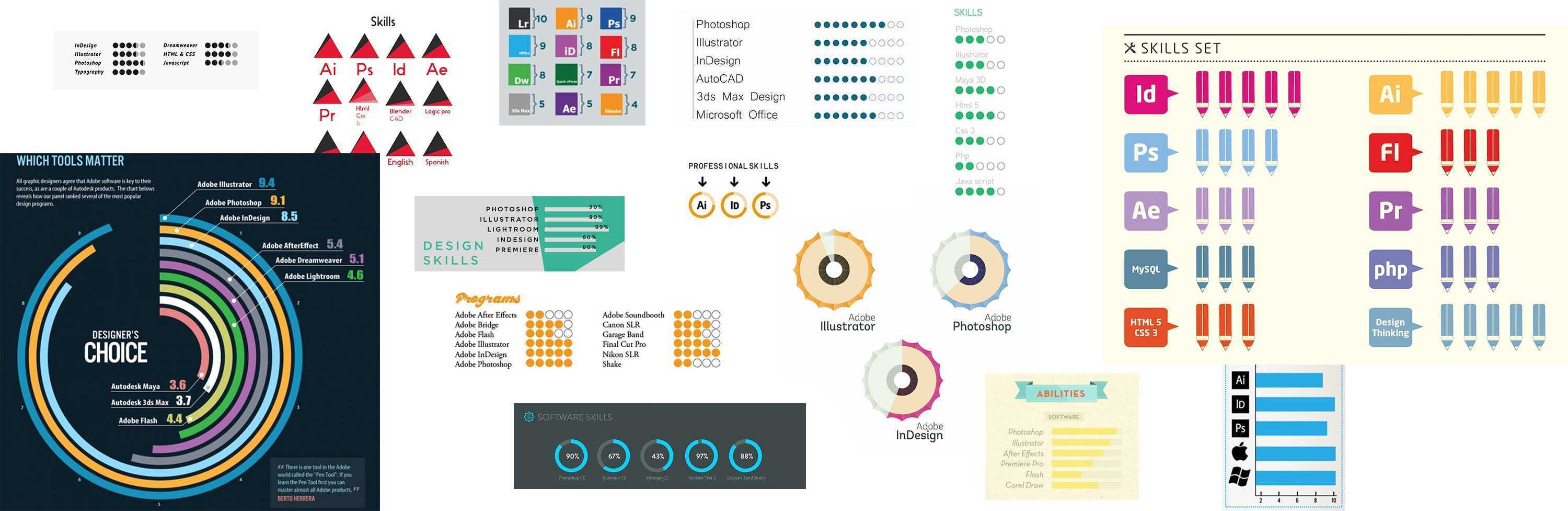 Montage of infographics
